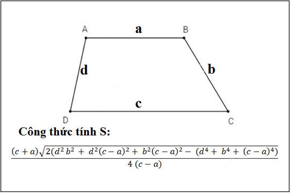 Công thức tính diện tích hình thang khi biết bốn cạnh