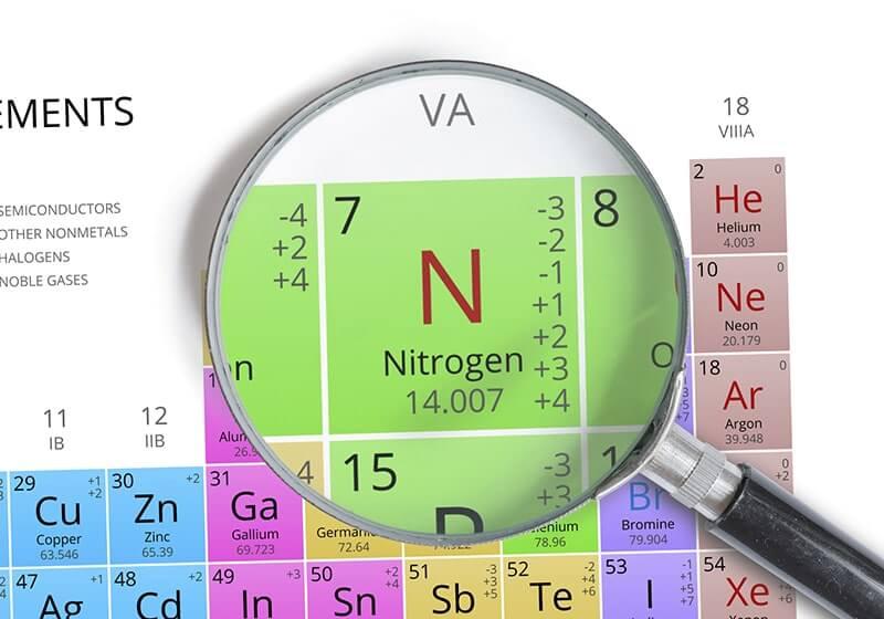 nguyên tố nitrogen trong bảng tuần hoàn hóa học